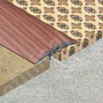 Trecere Lineco ingusta lisa din PVC folio - PPF309
