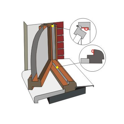 Garnitura etansare model P pentru usi si ferestre purfix 6m - GEP596